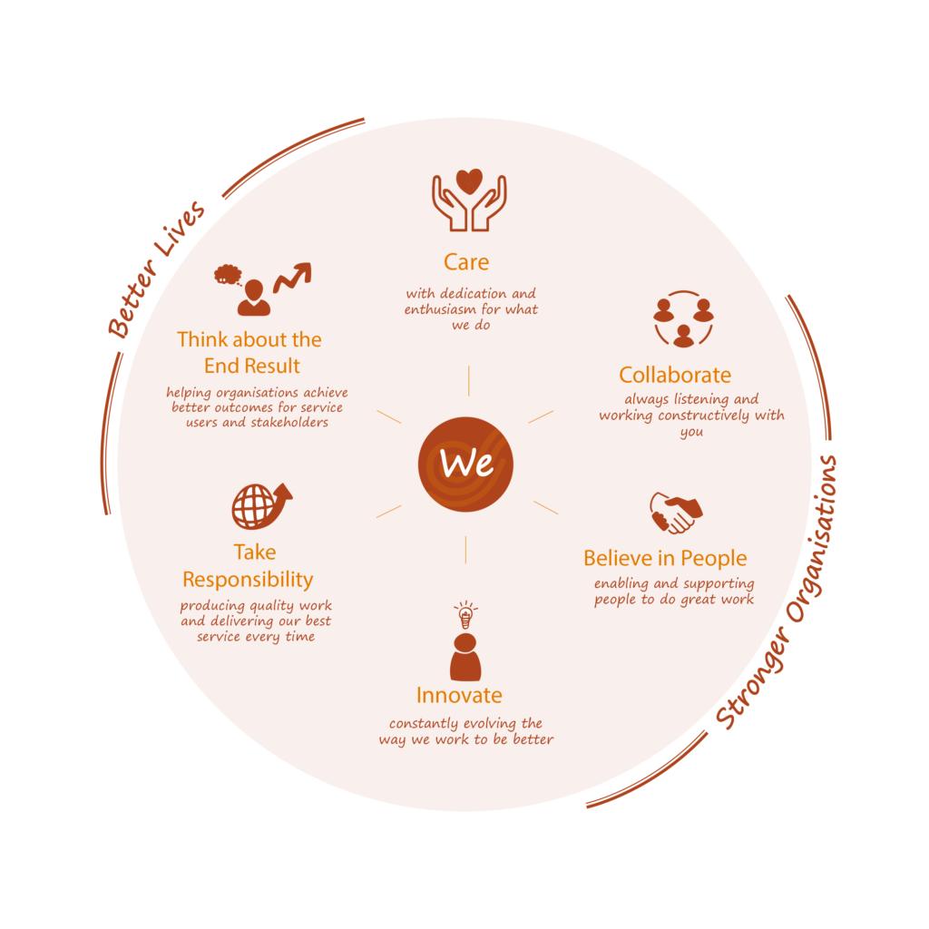 network-diagram-hdaa-ourwork1